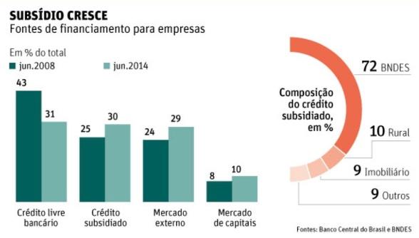 Grafico FSP